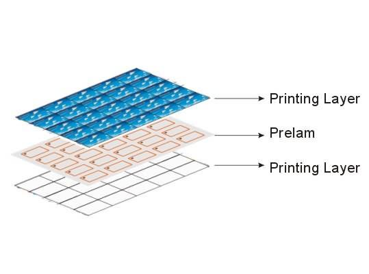 prelam structure
