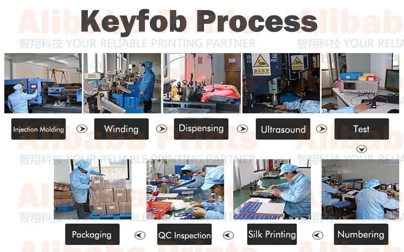 keyfobs process