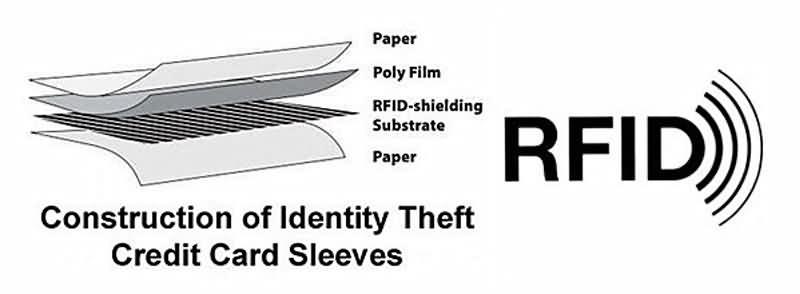 rfid blocking cards structure